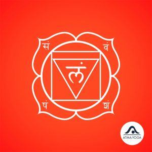 Muladhara chakra della radice