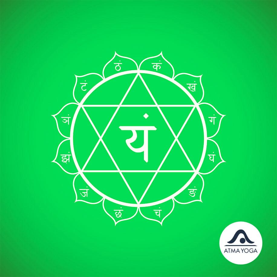 anahata il quarto chakra